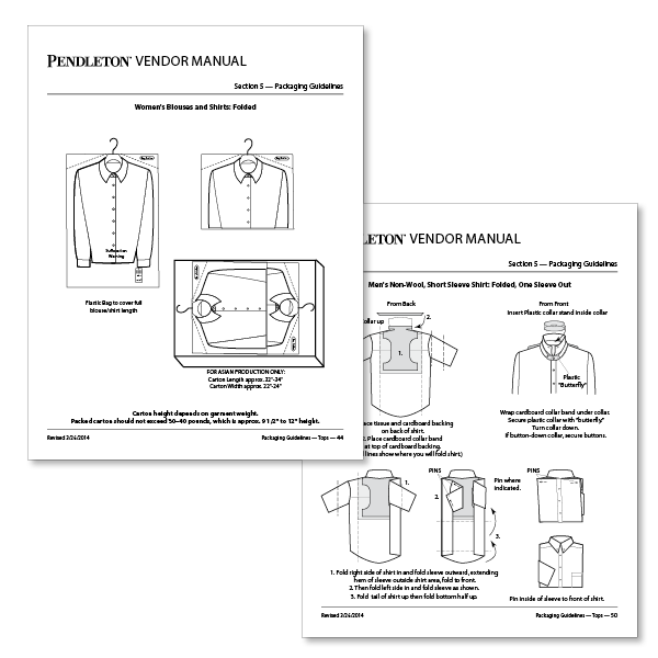 Apparel Packaging Guidelines