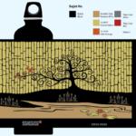 Sigg Bottle Comp—Tree